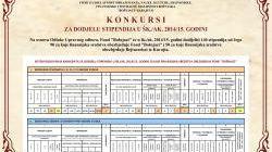 KONKURSI ZA DODJELU STIPENDIJA U ŠK./AK. 2014/15. GODINI
