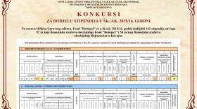 KONKURSI ZA DODJELU STIPENDIJA U ŠK./AK. 2015/16. GODINI